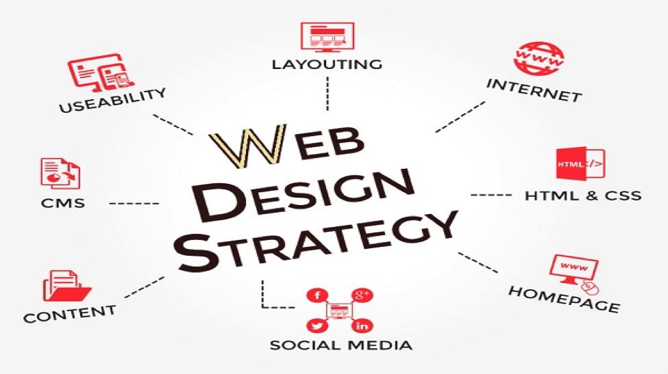 پیاده سازی وب سایت